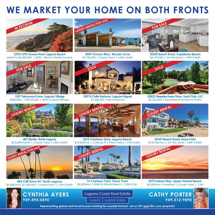 Laguna Beach Real Estate Marketing